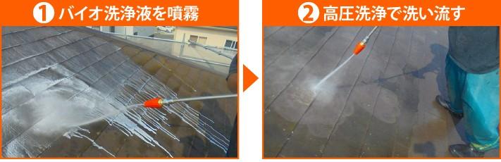 バイオ洗浄液を噴霧→高圧洗浄で洗い流す