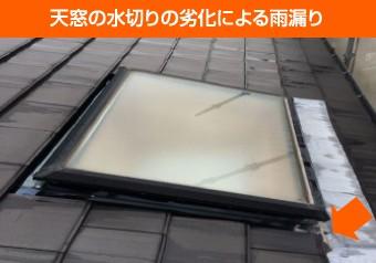 天窓の水切りの劣化による雨漏り