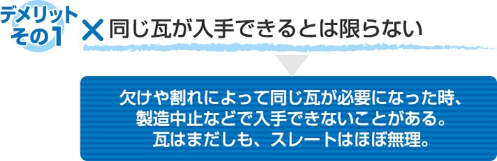 デメリット1:瓦に損傷があり交換が必要な場合、同じ瓦が入手できるとは限らない(スレートはほぼ無理)