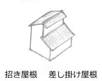 招き屋根と差し掛け屋根