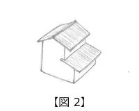 切妻屋根と差し掛け屋根