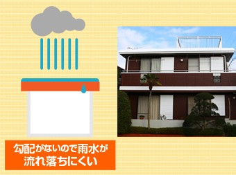 kouji-bousui9-simple